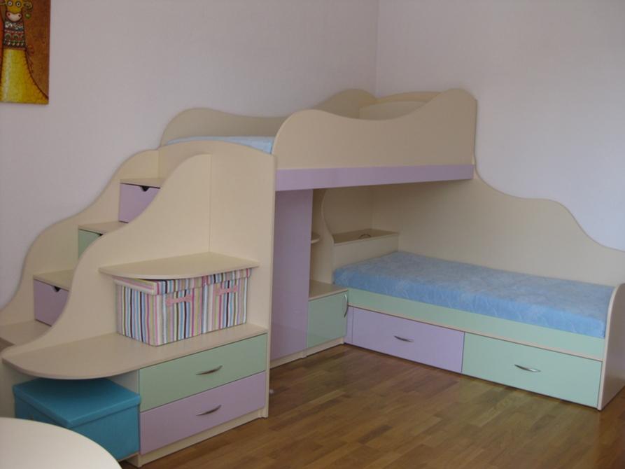 Кровати детские дизайн